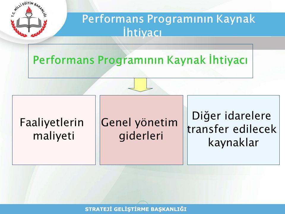 Performans Programının Kaynak İhtiyacı