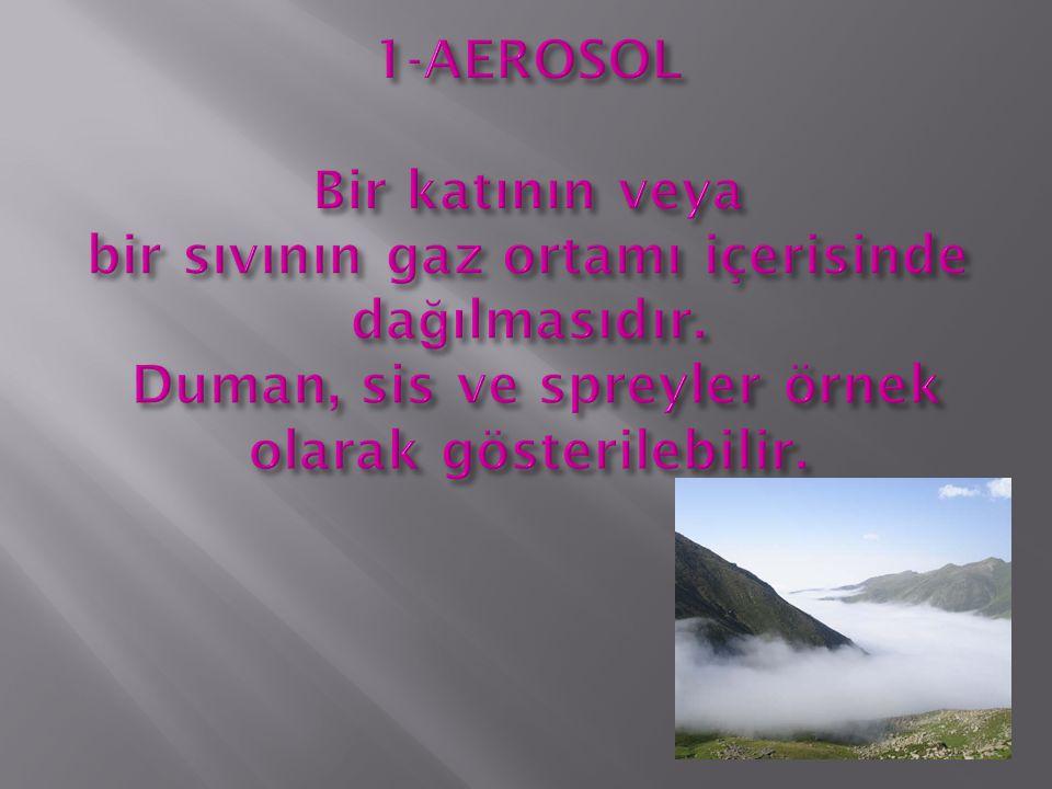 1-AEROSOL Bir katının veya bir sıvının gaz ortamı içerisinde dağılmasıdır.