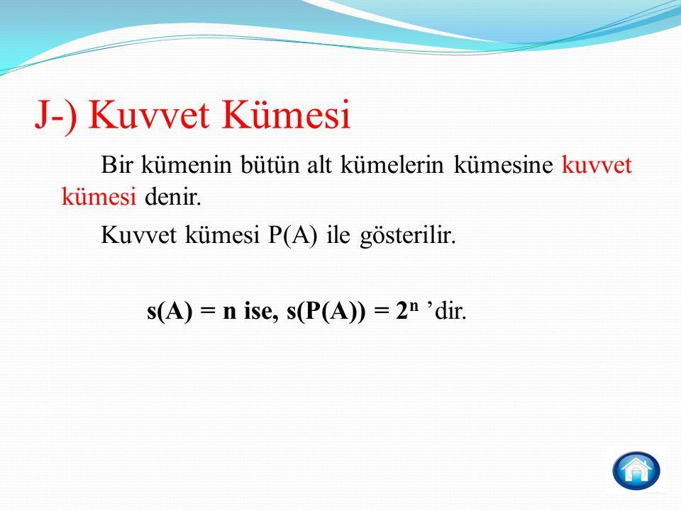 J-) Kuvvet Kümesi Bir kümenin bütün alt kümelerin kümesine kuvvet kümesi denir.