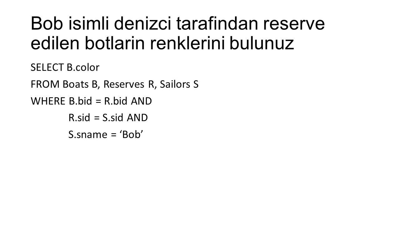 Bob isimli denizci tarafindan reserve edilen botlarin renklerini bulunuz