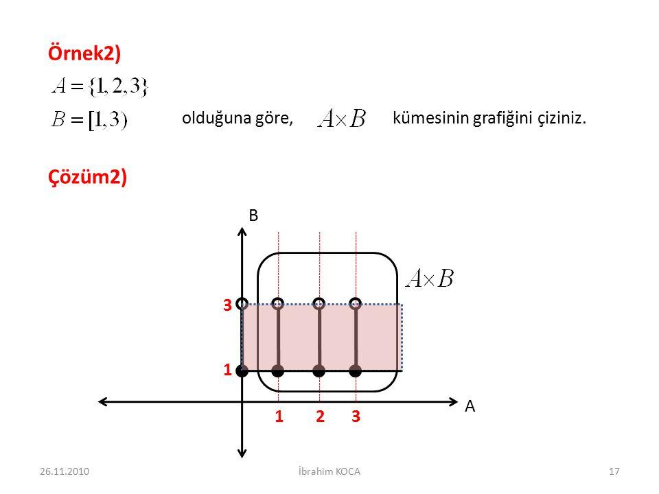Örnek2) Çözüm2) olduğuna göre, kümesinin grafiğini çiziniz. B 3 1 A 1