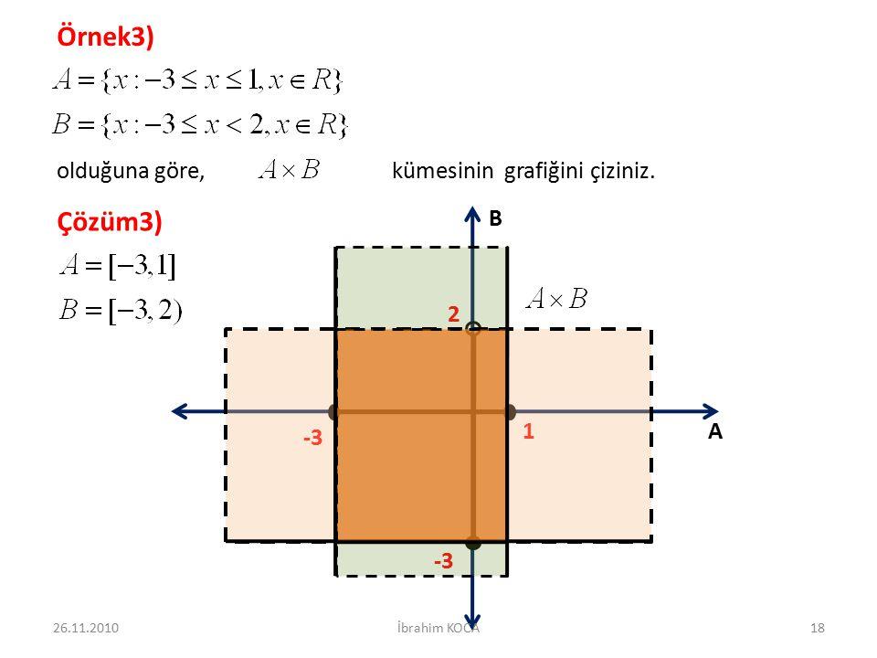 Örnek3) Çözüm3) olduğuna göre, kümesinin grafiğini çiziniz. B 2 1 A -3