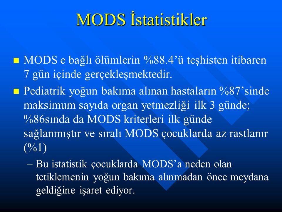 MODS İstatistikler MODS e bağlı ölümlerin %88.4'ü teşhisten itibaren 7 gün içinde gerçekleşmektedir.