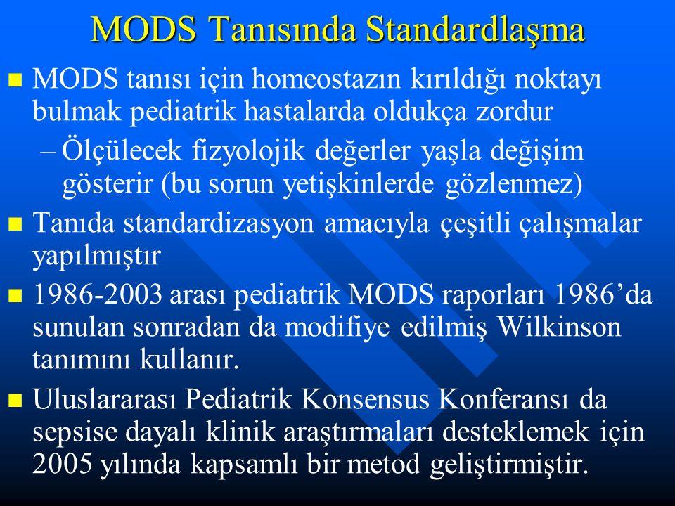 MODS Tanısında Standardlaşma