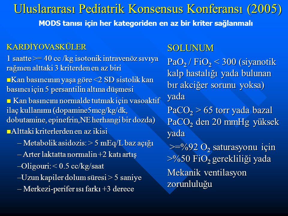 Uluslararası Pediatrik Konsensus Konferansı (2005)