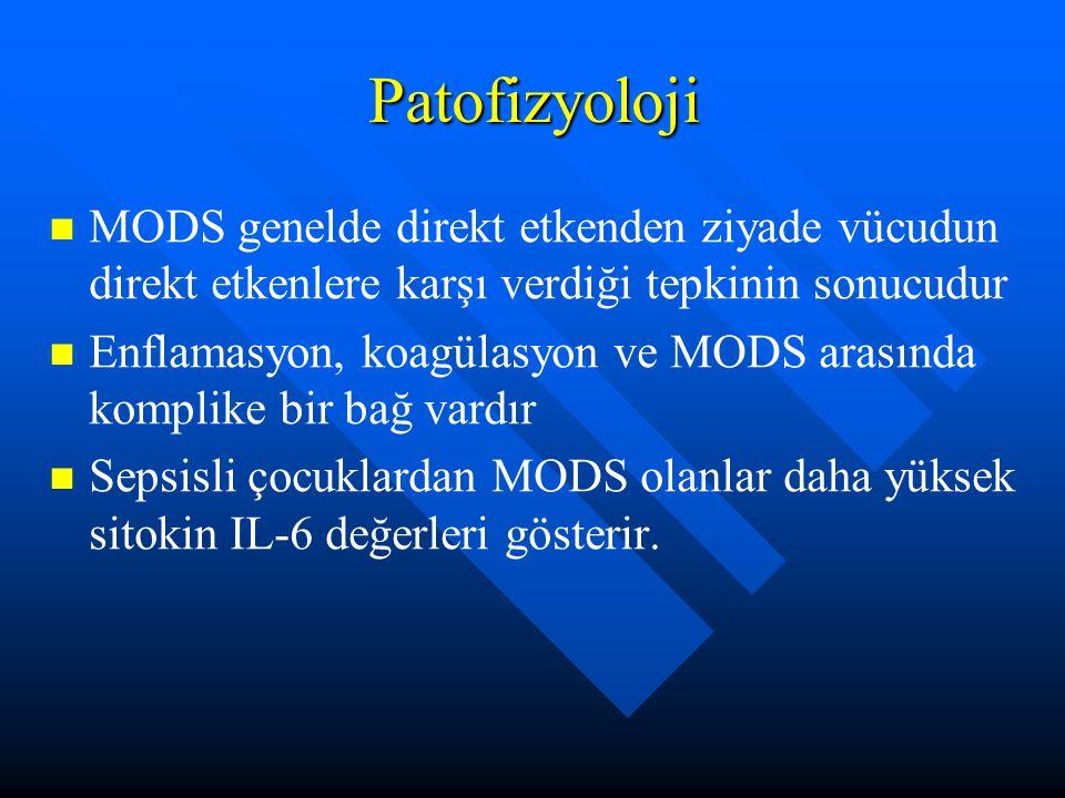 Patofizyoloji MODS genelde direkt etkenden ziyade vücudun direkt etkenlere karşı verdiği tepkinin sonucudur.