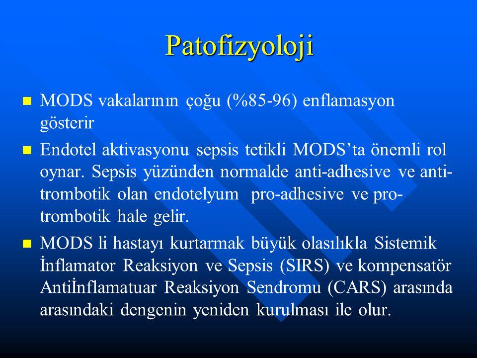 Patofizyoloji MODS vakalarının çoğu (%85-96) enflamasyon gösterir