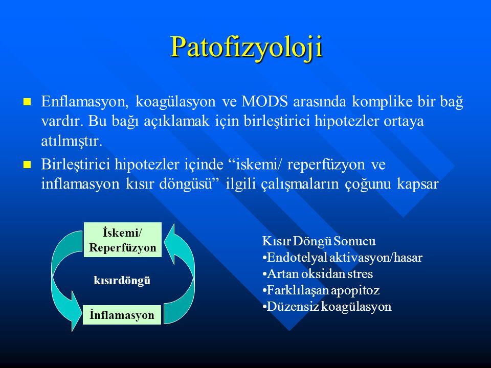 Patofizyoloji Enflamasyon, koagülasyon ve MODS arasında komplike bir bağ vardır. Bu bağı açıklamak için birleştirici hipotezler ortaya atılmıştır.