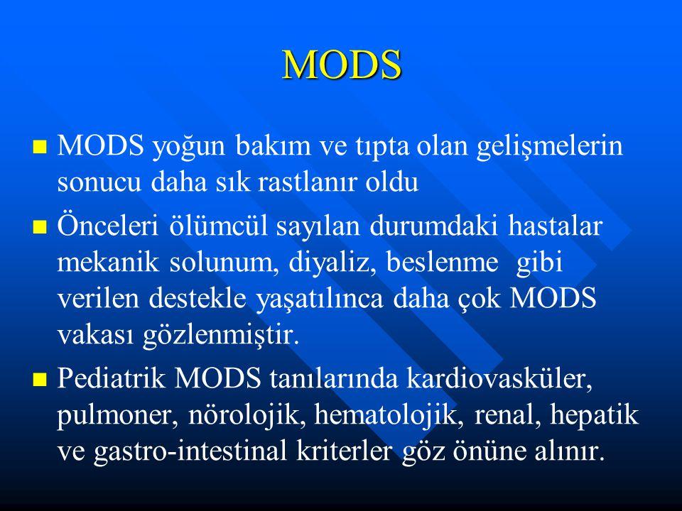 MODS MODS yoğun bakım ve tıpta olan gelişmelerin sonucu daha sık rastlanır oldu.