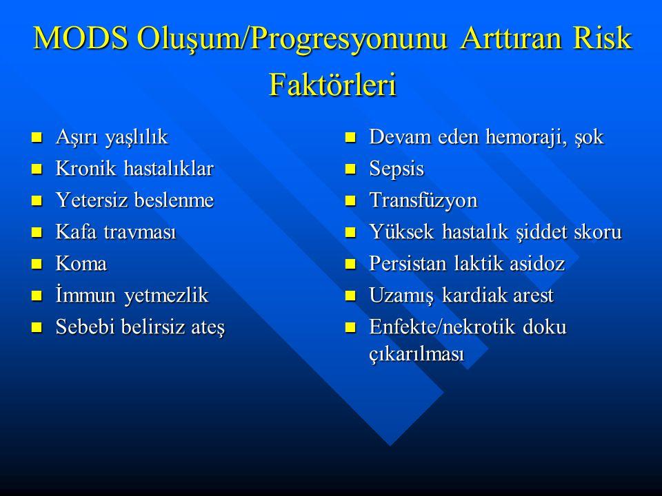 MODS Oluşum/Progresyonunu Arttıran Risk Faktörleri