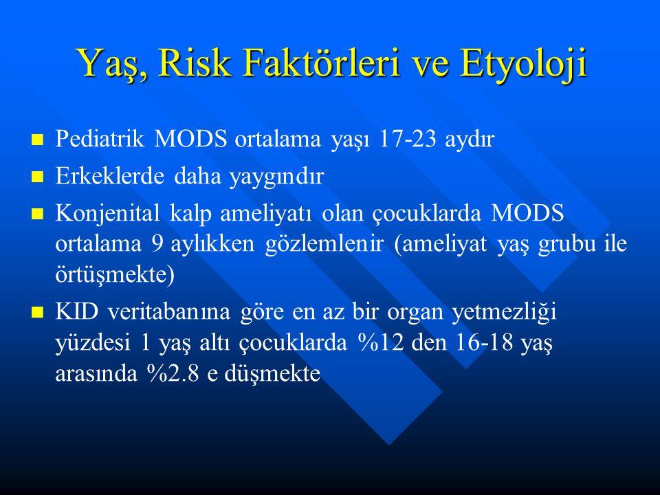 Yaş, Risk Faktörleri ve Etyoloji
