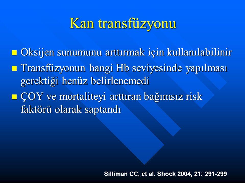 Silliman CC, et al. Shock 2004, 21: 291-299
