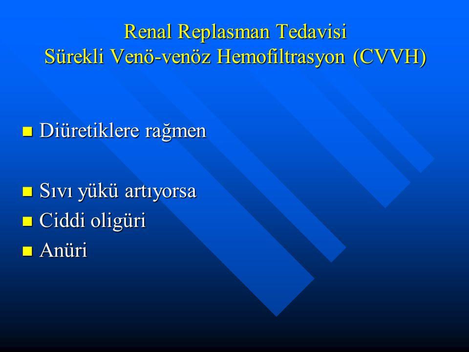 Renal Replasman Tedavisi Sürekli Venö-venöz Hemofiltrasyon (CVVH)