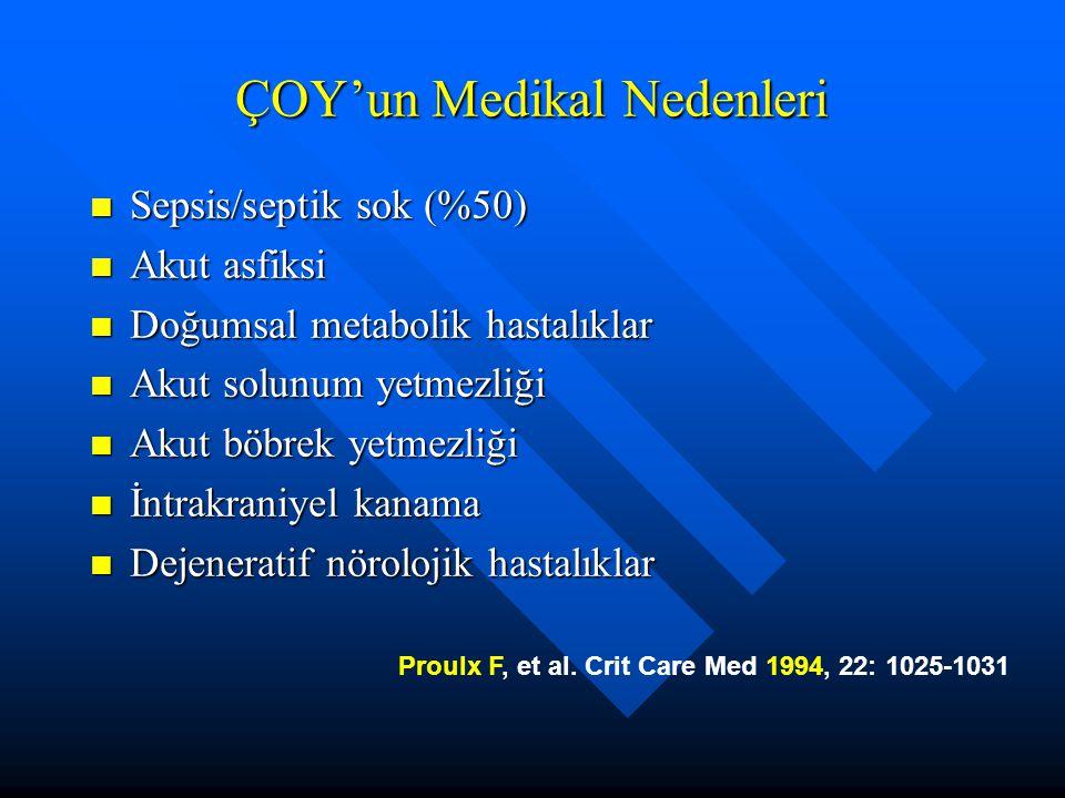 ÇOY'un Medikal Nedenleri