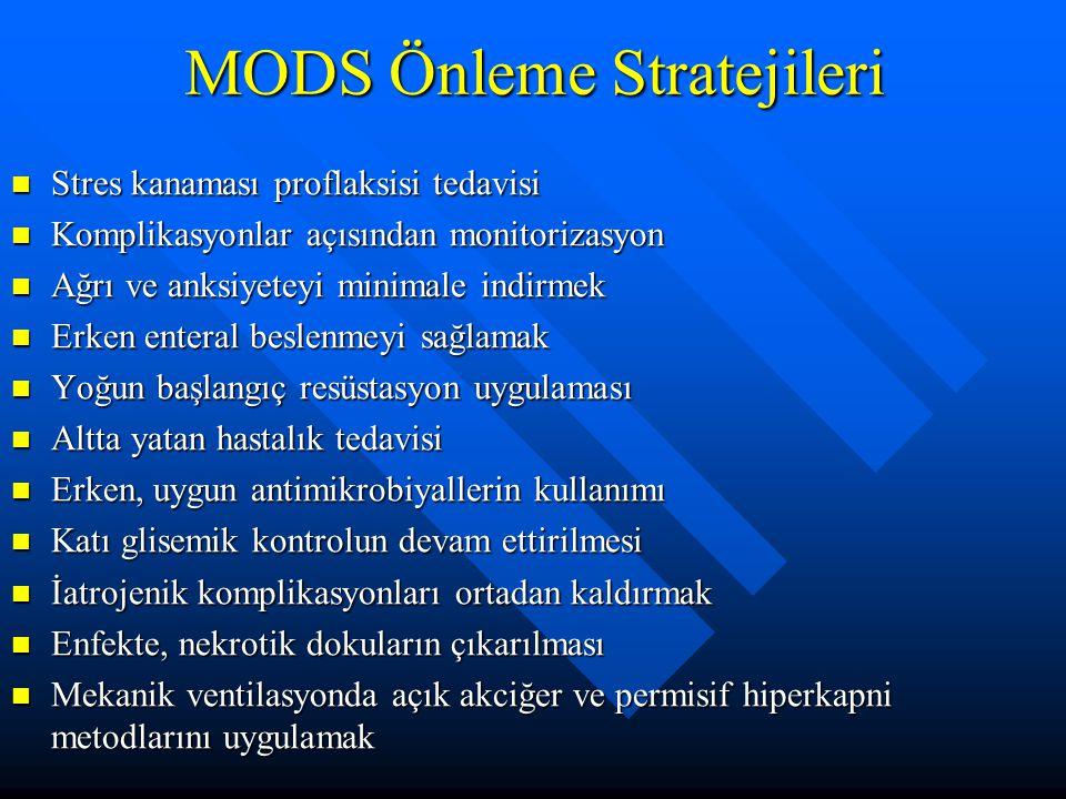 MODS Önleme Stratejileri