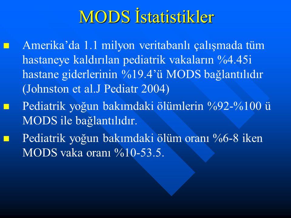 MODS İstatistikler