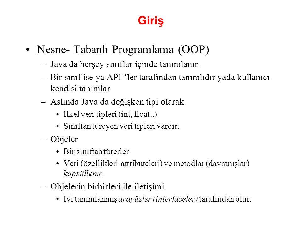 Nesne- Tabanlı Programlama (OOP)