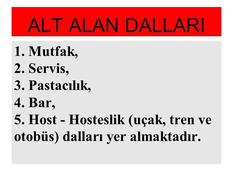 ALT ALAN DALLARI 1. Mutfak, 2. Servis, 3. Pastacılık, 4.