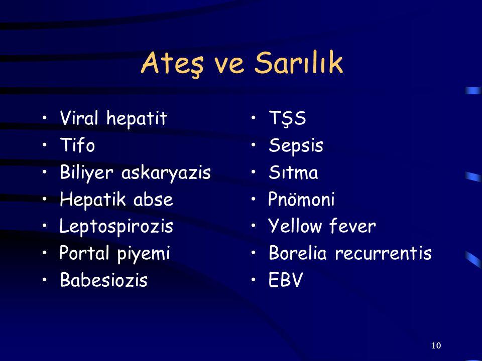 Ateş ve Sarılık Viral hepatit Tifo Biliyer askaryazis Hepatik abse