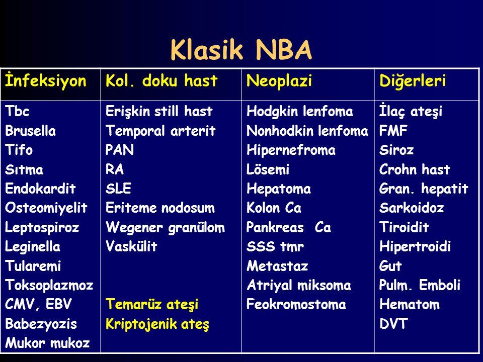 Klasik NBA İnfeksiyon Kol. doku hast Neoplazi Diğerleri Tbc Brusella