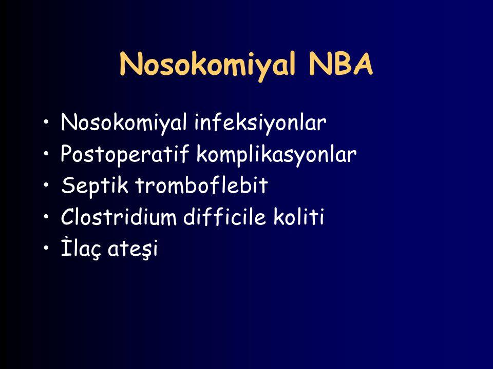 Nosokomiyal NBA Nosokomiyal infeksiyonlar Postoperatif komplikasyonlar