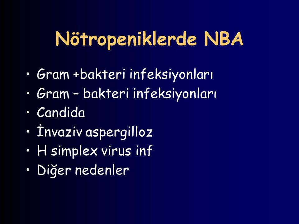 Nötropeniklerde NBA Gram +bakteri infeksiyonları
