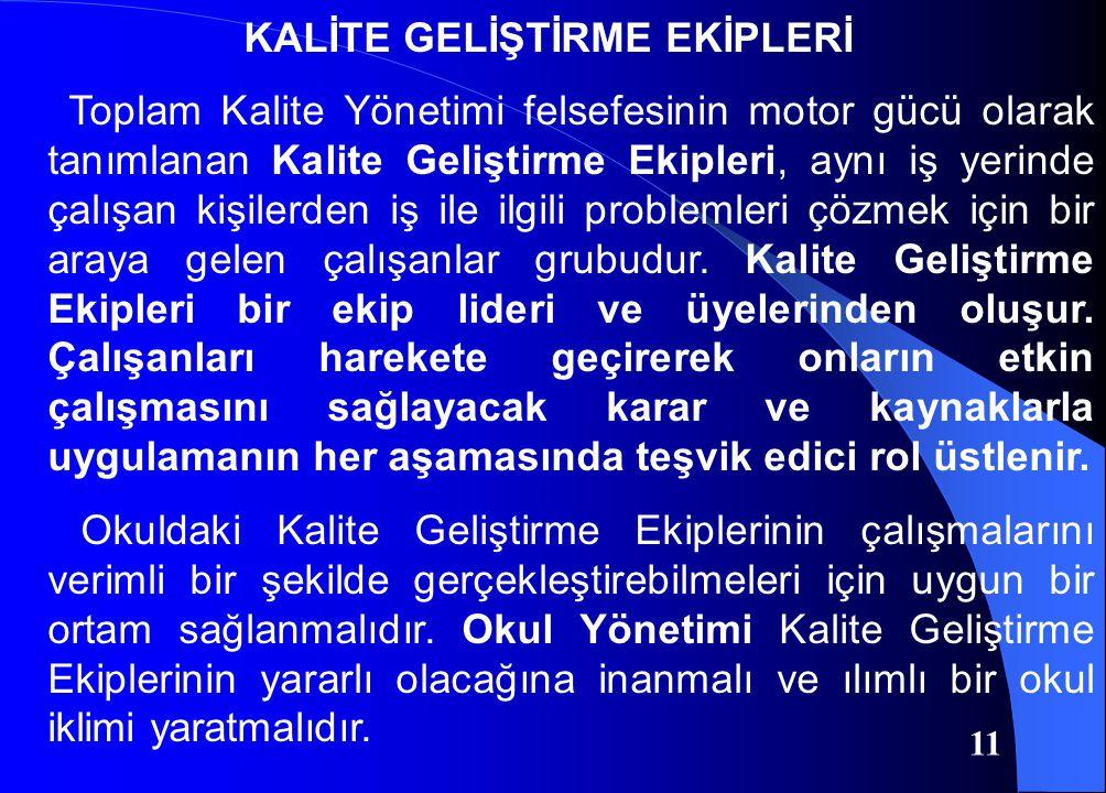 KALİTE GELİŞTİRME EKİPLERİ