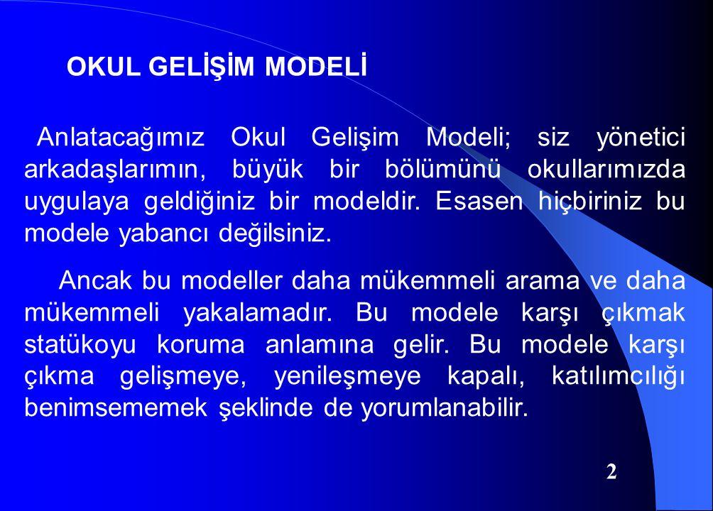 OKUL GELİŞİM MODELİ
