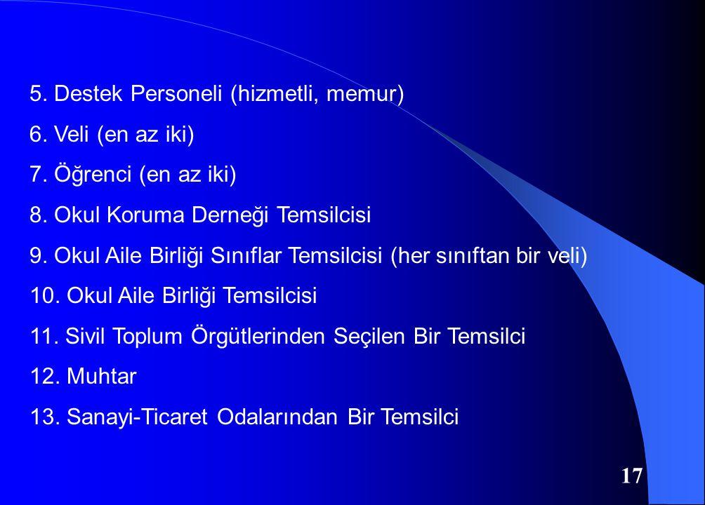 5. Destek Personeli (hizmetli, memur)