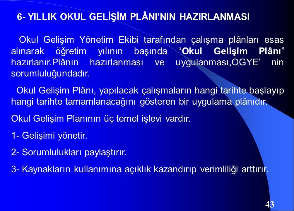 6- YILLIK OKUL GELİŞİM PLÂNI'NIN HAZIRLANMASI