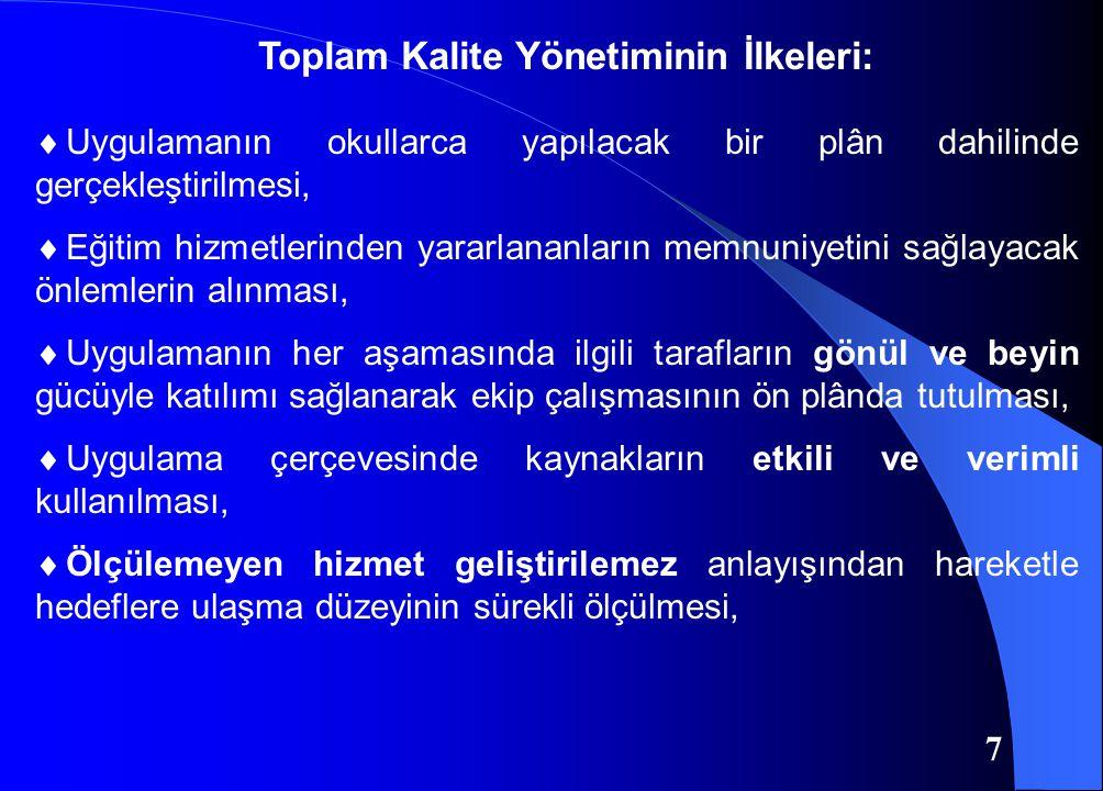 Toplam Kalite Yönetiminin İlkeleri: