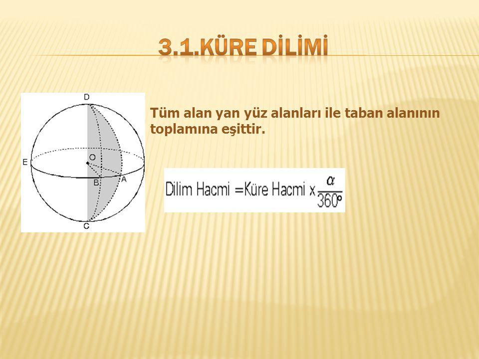 3.1.KÜRE DİLİMİ Tüm alan yan yüz alanları ile taban alanının toplamına eşittir.