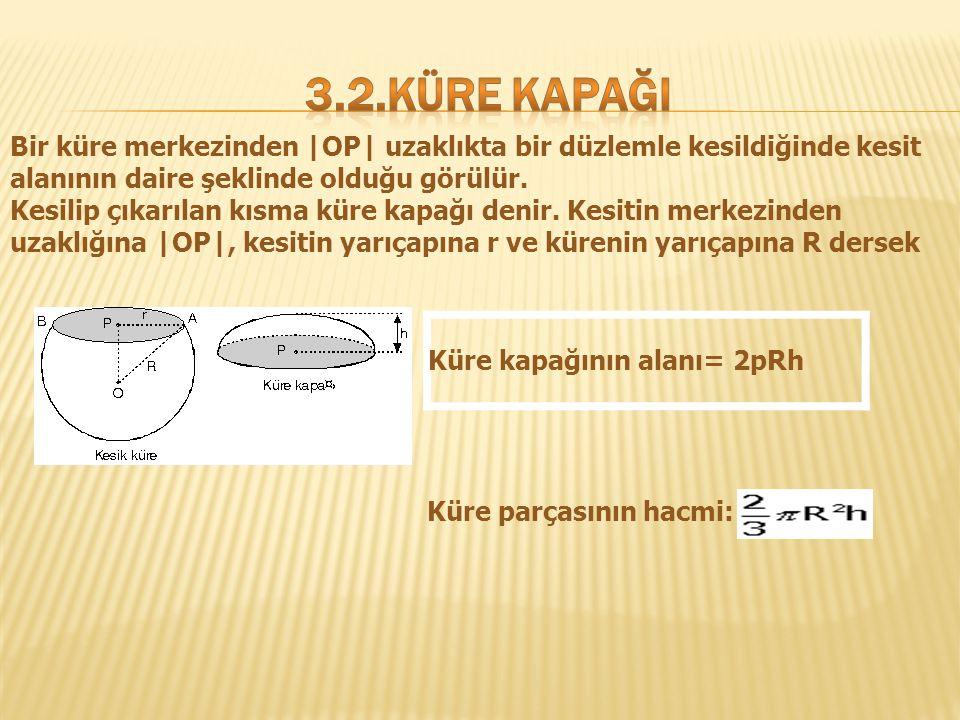 3.2.KÜRE KAPAĞI Bir küre merkezinden |OP| uzaklıkta bir düzlemle kesildiğinde kesit alanının daire şeklinde olduğu görülür.
