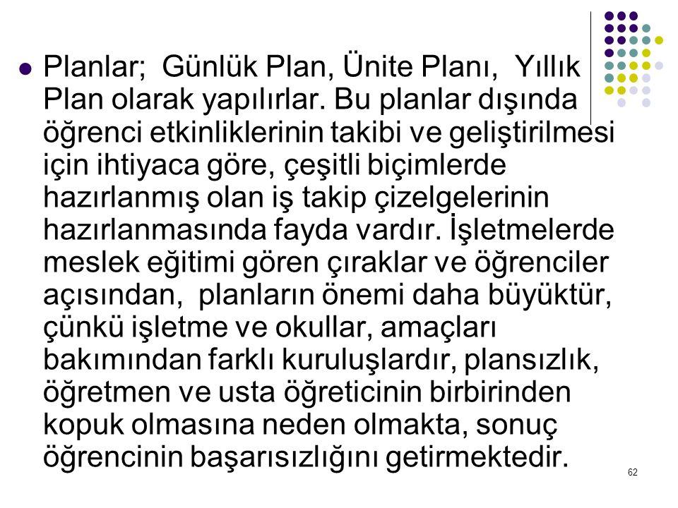 Planlar; Günlük Plan, Ünite Planı, Yıllık Plan olarak yapılırlar