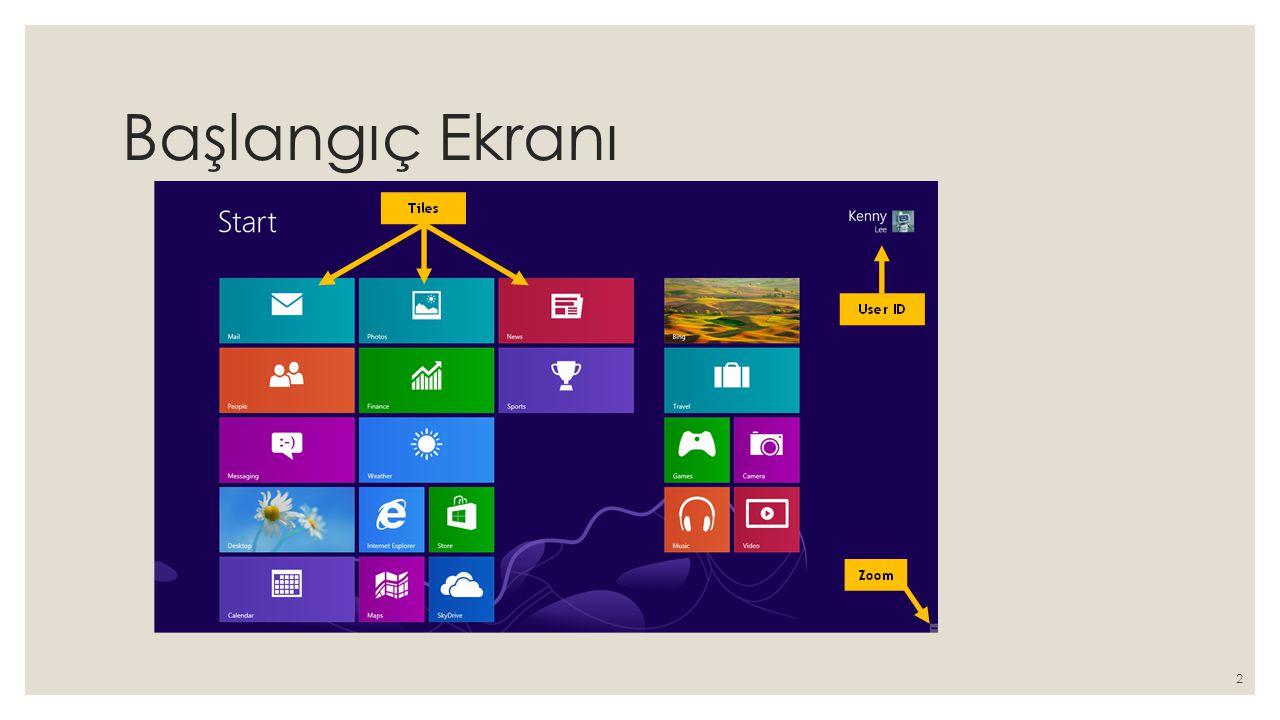 Başlangıç Ekranı 1198 Windows 8 Pro