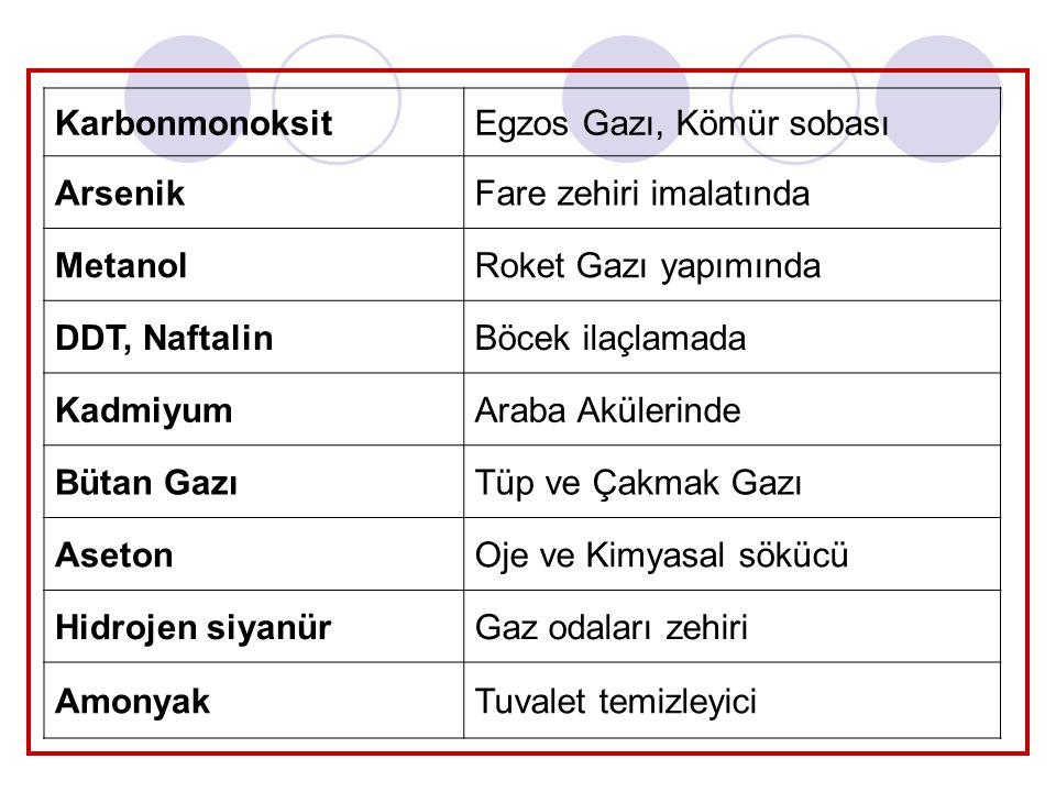 Karbonmonoksit Egzos Gazı, Kömür sobası. Arsenik. Fare zehiri imalatında. Metanol. Roket Gazı yapımında.