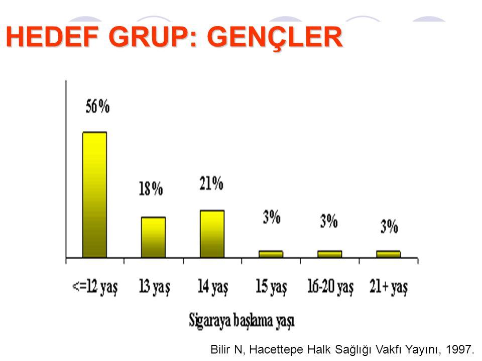 HEDEF GRUP: GENÇLER Bilir N, Hacettepe Halk Sağlığı Vakfı Yayını, 1997.
