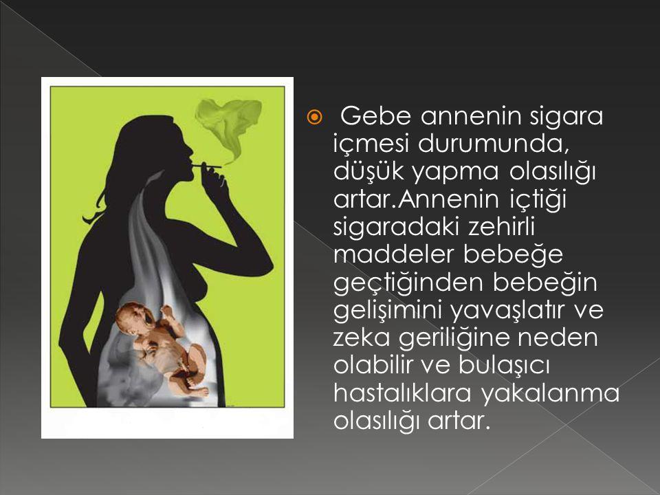 Gebe annenin sigara içmesi durumunda, düşük yapma olasılığı artar