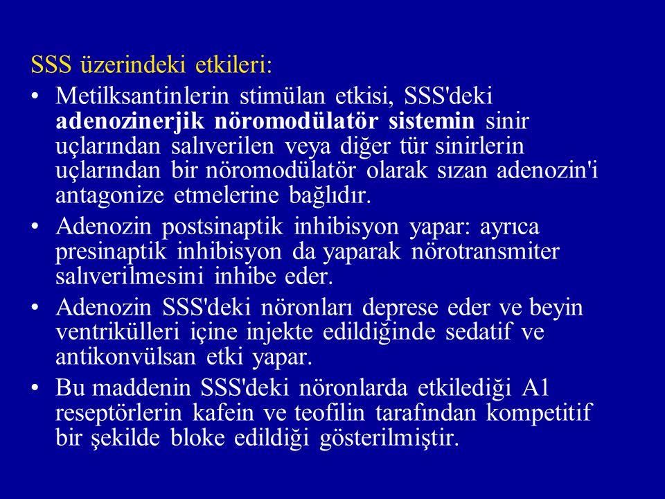 SSS üzerindeki etkileri: