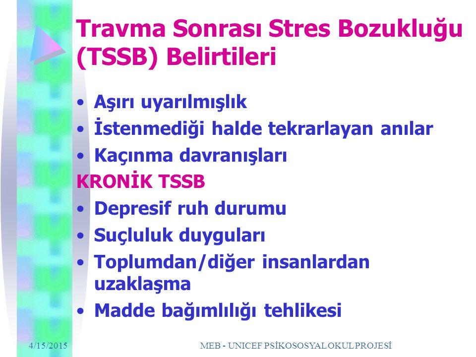 Travma Sonrası Stres Bozukluğu (TSSB) Belirtileri