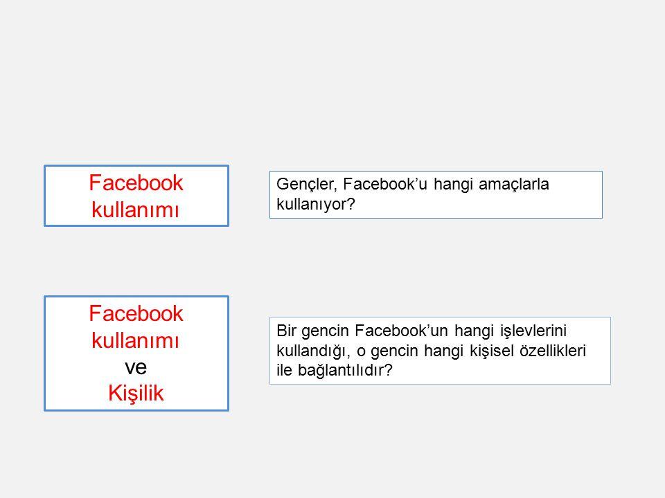 Facebook kullanımı Facebook kullanımı ve Kişilik