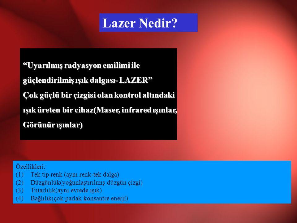 Lazer Nedir Uyarılmış radyasyon emilimi ile