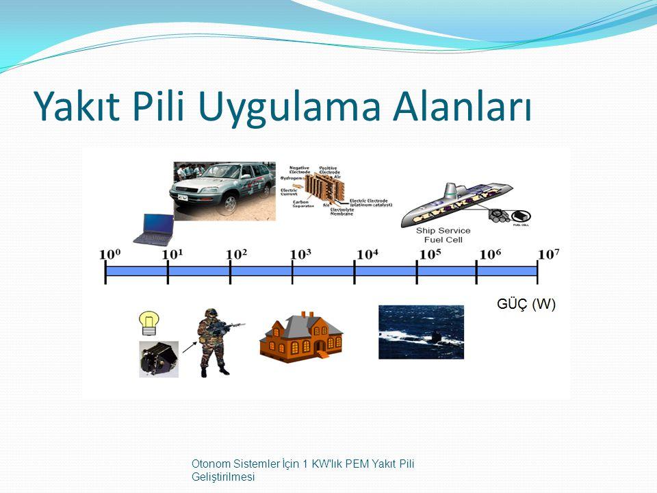 Yakıt Pili Uygulama Alanları