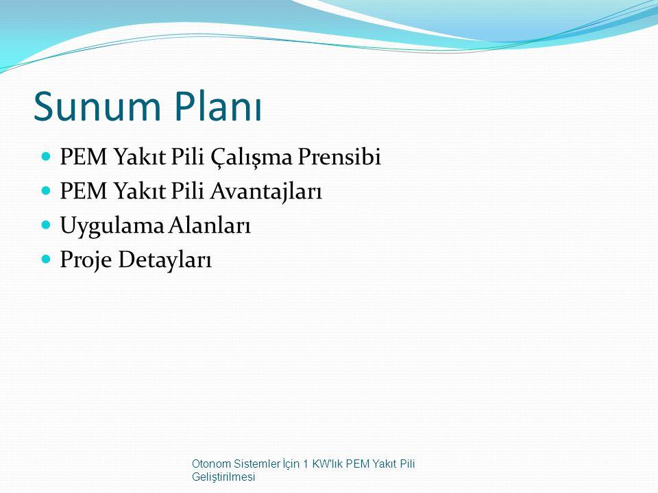 Sunum Planı PEM Yakıt Pili Çalışma Prensibi PEM Yakıt Pili Avantajları