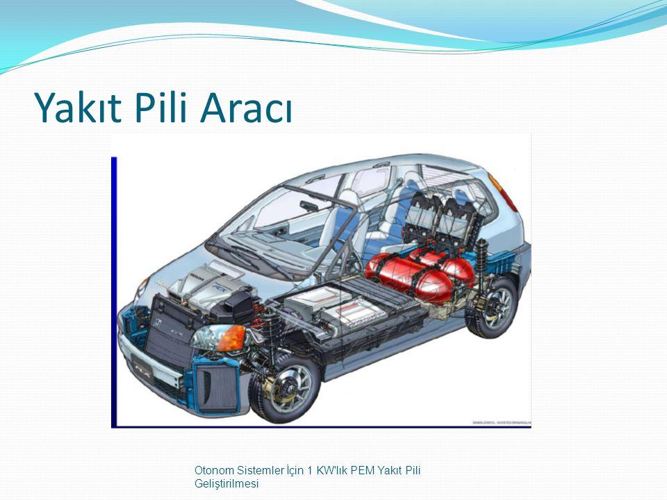 Yakıt Pili Aracı Otonom Sistemler İçin 1 KW lık PEM Yakıt Pili Geliştirilmesi