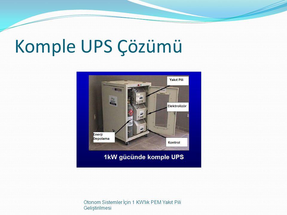 Komple UPS Çözümü Otonom Sistemler İçin 1 KW lık PEM Yakıt Pili Geliştirilmesi