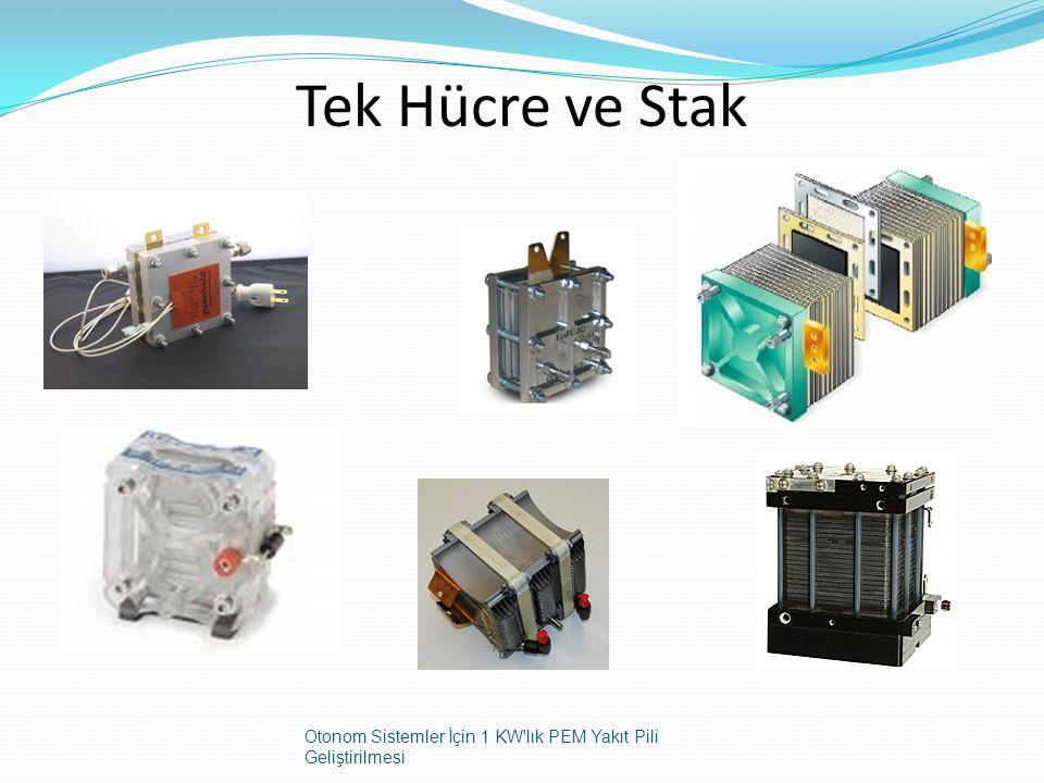 Tek Hücre ve Stak Otonom Sistemler İçin 1 KW lık PEM Yakıt Pili Geliştirilmesi