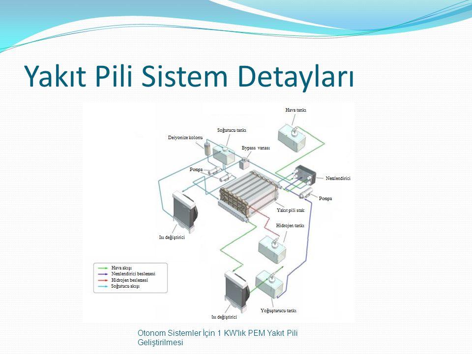 Yakıt Pili Sistem Detayları
