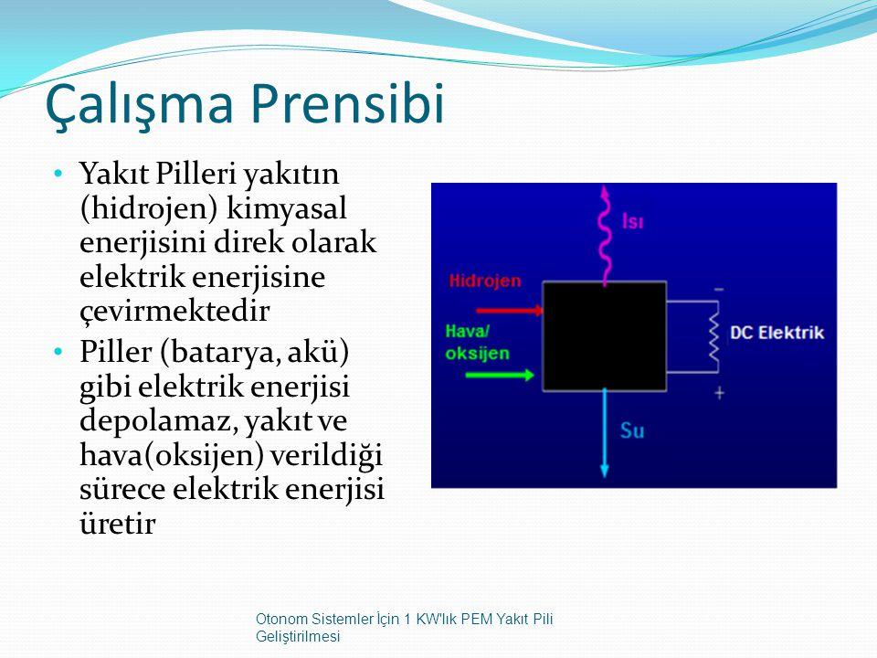 Çalışma Prensibi Yakıt Pilleri yakıtın (hidrojen) kimyasal enerjisini direk olarak elektrik enerjisine çevirmektedir.
