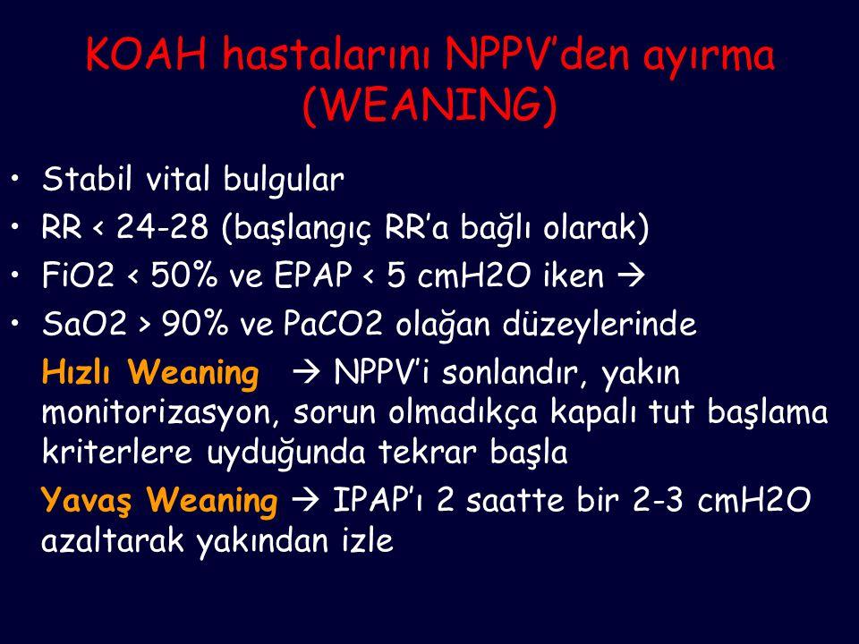 KOAH hastalarını NPPV'den ayırma (WEANING)